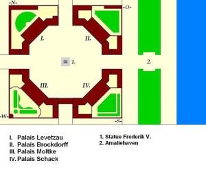 План-схема дворца Амалиенборг в Копенгагене