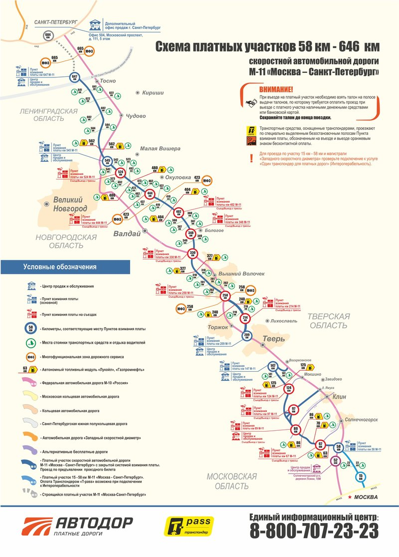 Схема шоссе М-11, Москва-Санкт-Петербург