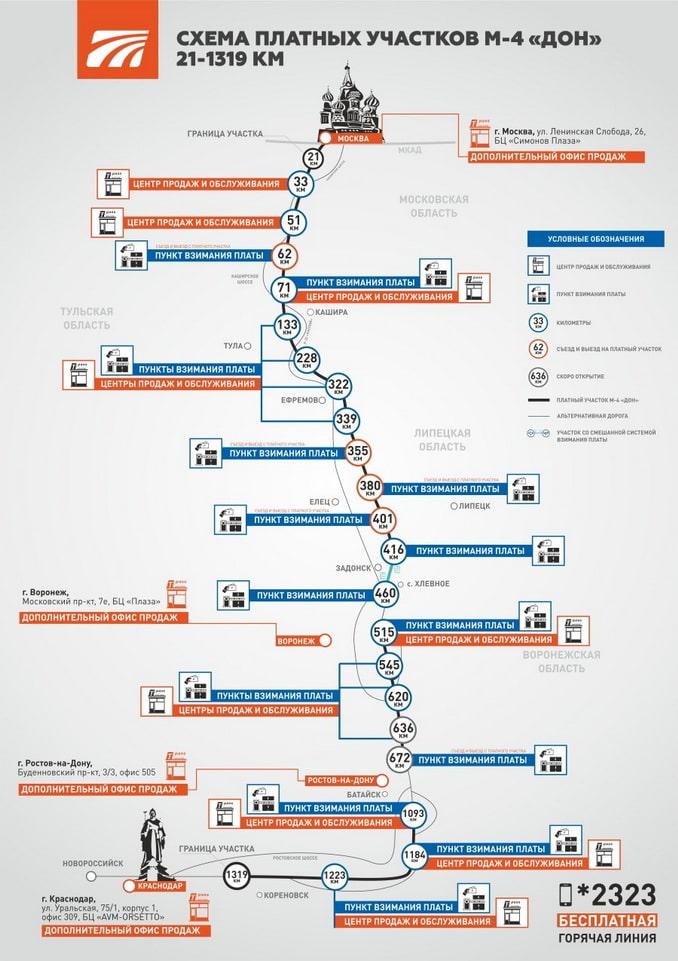 Схема платных участков дороги Москва-Сочи